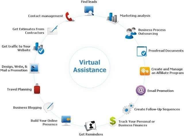 bac5e-virtual-assistance-icon-img1